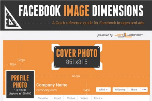 Linktipp: Bildgrößen für Facebook